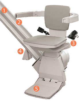Bruno Elan major stair lift components