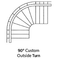 90 degree outside turn curved stairlift